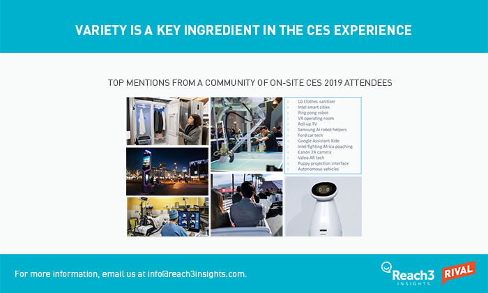 CES-most-recognized-brands