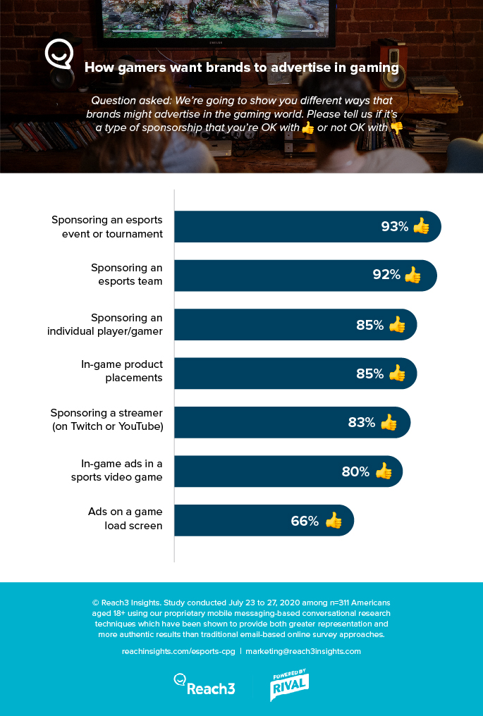 reach3-esports-sponsorships-infographics_2-02