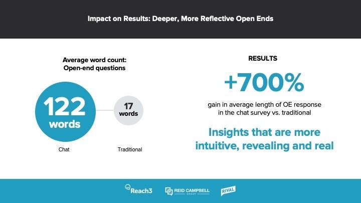 richer-insights